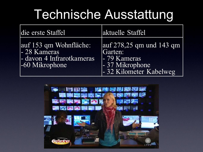 Technische Ausstattung die erste Staffelaktuelle Staffel auf 153 qm Wohnfläche: - 28 Kameras - davon 4 Infrarotkameras -60 Mikrophone auf 278,25 qm un