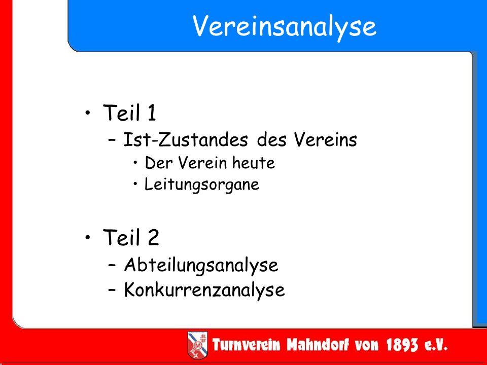 Vereinsanalyse Teil 1 –Ist-Zustandes des Vereins Der Verein heute Leitungsorgane Teil 2 –Abteilungsanalyse –Konkurrenzanalyse