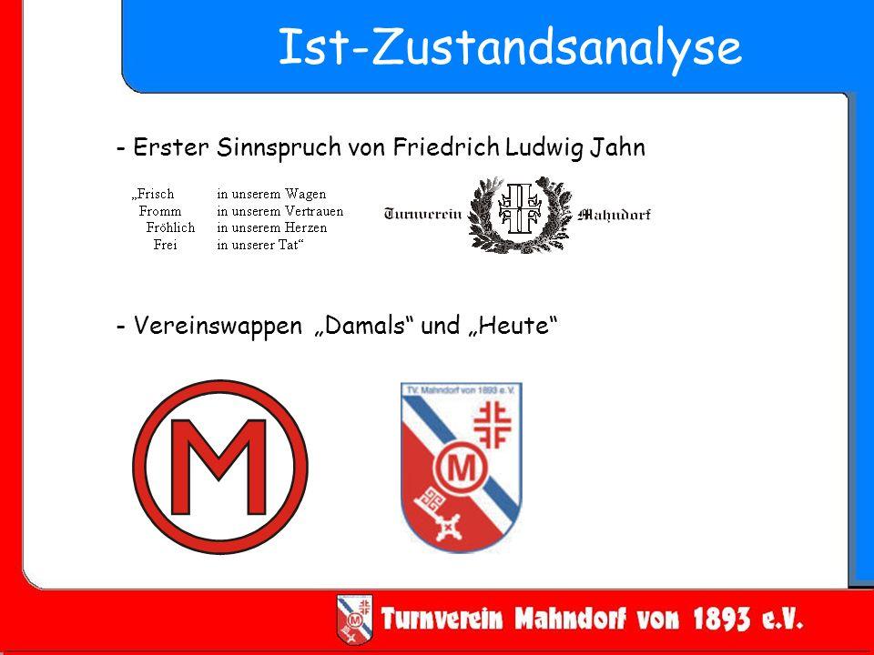 Ist-Zustandsanalyse - Erster Sinnspruch von Friedrich Ludwig Jahn - Vereinswappen Damals und Heute