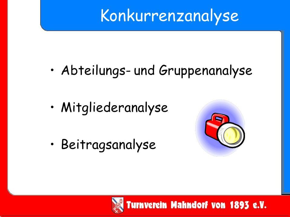 Konkurrenzanalyse Abteilungs- und Gruppenanalyse Mitgliederanalyse Beitragsanalyse