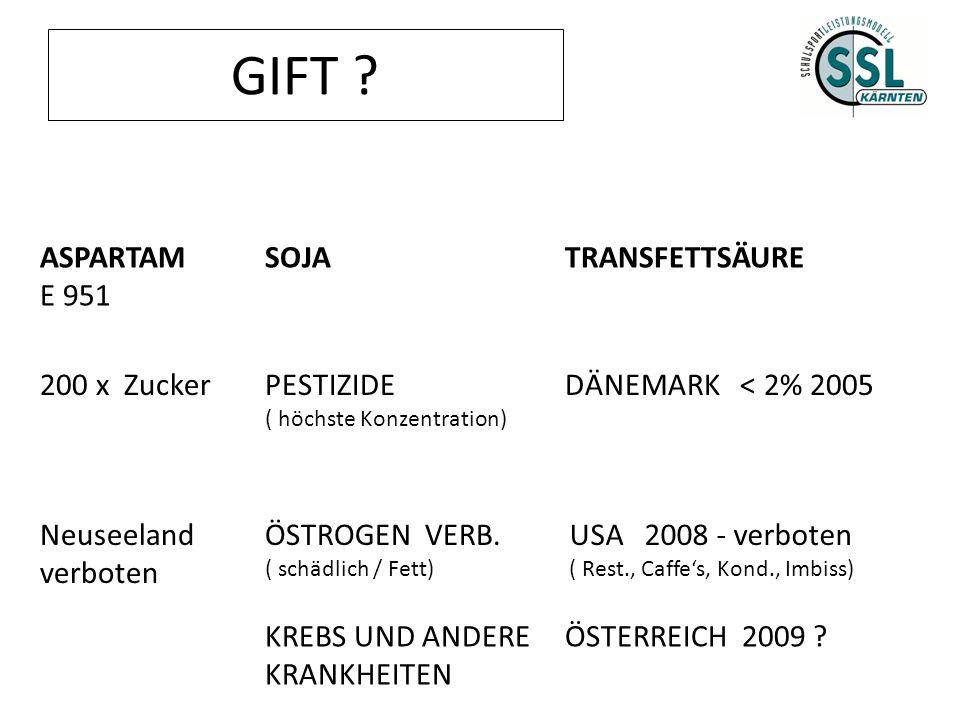 GIFT ? ASPARTAM E 951 TRANSFETTSÄURESOJA DÄNEMARK < 2% 2005 USA 2008 - verboten ( Rest., Caffes, Kond., Imbiss) ÖSTERREICH 2009 ? ÖSTROGEN VERB. ( sch
