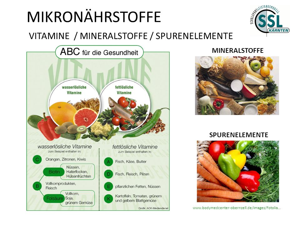 MIKRONÄHRSTOFFE VITAMINE / MINERALSTOFFE / SPURENELEMENTE MINERALSTOFFE www.bodymedcenter-obernzell.de/images/Fotolia... SPURENELEMENTE