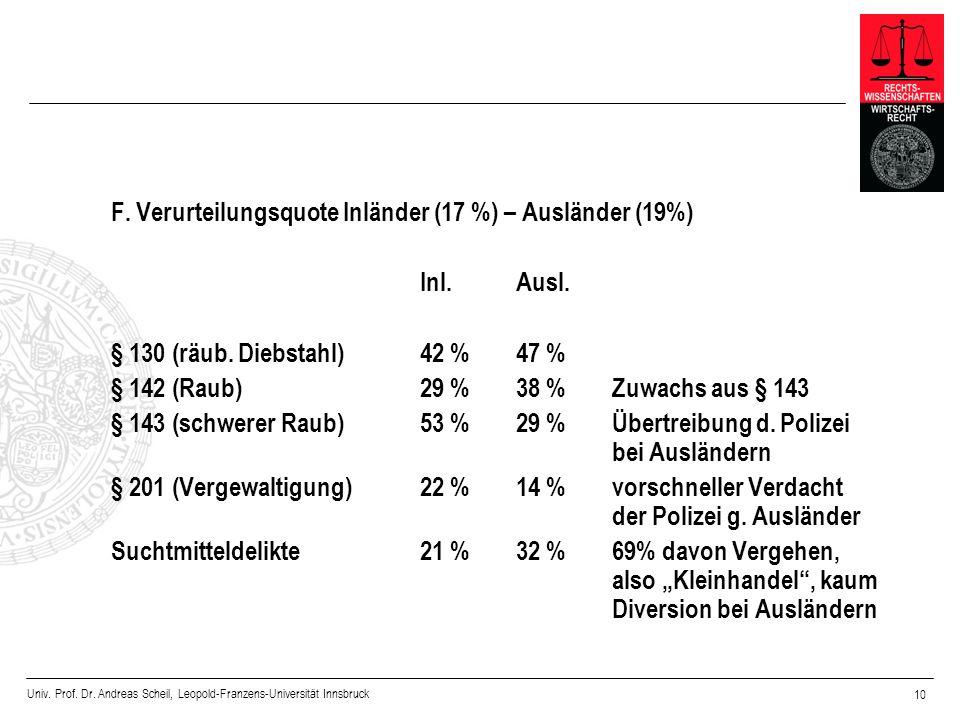 Univ. Prof. Dr. Andreas Scheil, Leopold-Franzens-Universität Innsbruck 10 F. Verurteilungsquote Inländer (17 %) – Ausländer (19%) Inl.Ausl. § 130 (räu