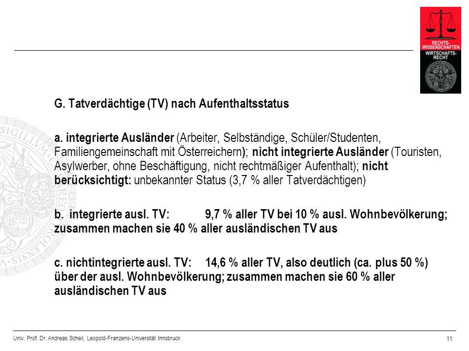 Univ. Prof. Dr. Andreas Scheil, Leopold-Franzens-Universität Innsbruck 11 G. Tatverdächtige (TV) nach Aufenthaltsstatus a. integrierte Ausländer (Arbe