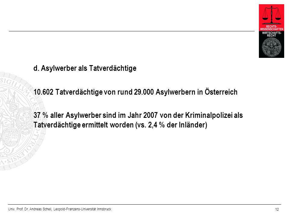 Univ. Prof. Dr. Andreas Scheil, Leopold-Franzens-Universität Innsbruck 12 d. Asylwerber als Tatverdächtige 10.602 Tatverdächtige von rund 29.000 Asylw