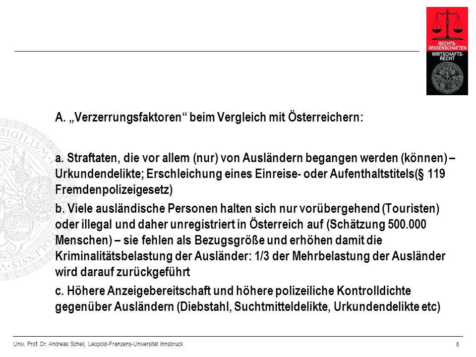 Univ. Prof. Dr. Andreas Scheil, Leopold-Franzens-Universität Innsbruck 6 A. Verzerrungsfaktoren beim Vergleich mit Österreichern: a. Straftaten, die v