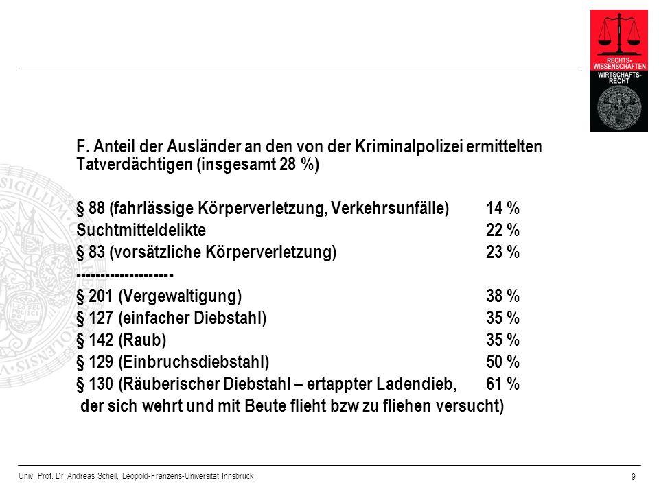 Univ. Prof. Dr. Andreas Scheil, Leopold-Franzens-Universität Innsbruck 9 F. Anteil der Ausländer an den von der Kriminalpolizei ermittelten Tatverdäch
