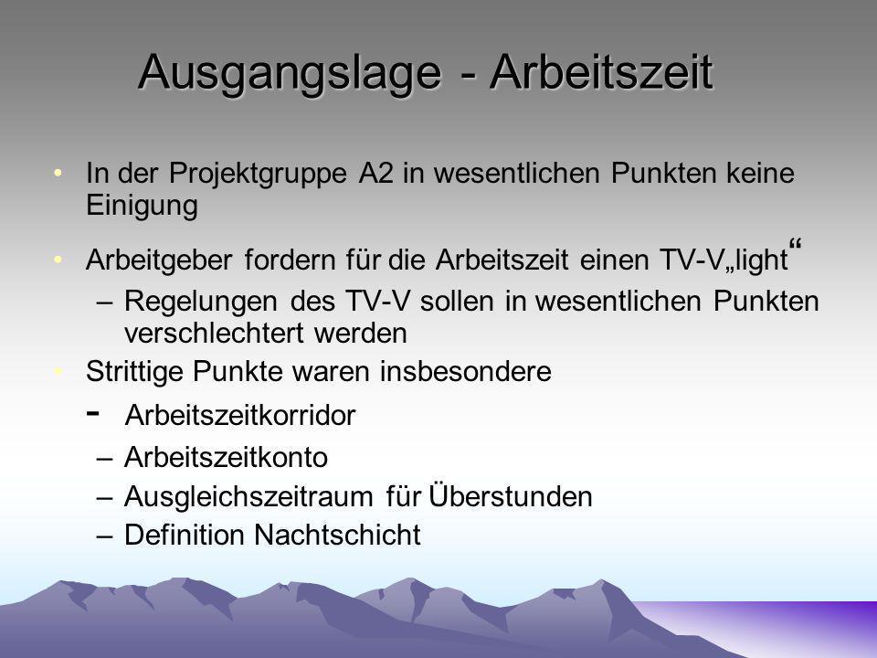 Ausgangslage - Arbeitszeit In der Projektgruppe A2 in wesentlichen Punkten keine Einigung Arbeitgeber fordern für die Arbeitszeit einen TV-Vlight –Reg