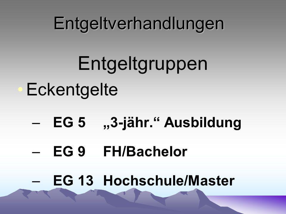 Entgeltverhandlungen Entgeltgruppen Eckentgelte –EG 53-jähr. Ausbildung –EG 9FH/Bachelor –EG 13Hochschule/Master