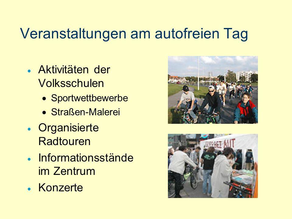 Programm 0.00-24.00 - Erfüllung des europäischen Appells zum autofreien Verkehr Begleitveranstaltungen