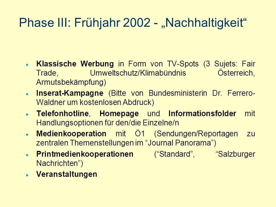Abfolge der Kampagne Phase I: Herbst 2000 Serie in der Presse: Erläuterung entwicklungspolitischer Konzepte Podiumsdiskussion im Parlament verschieden