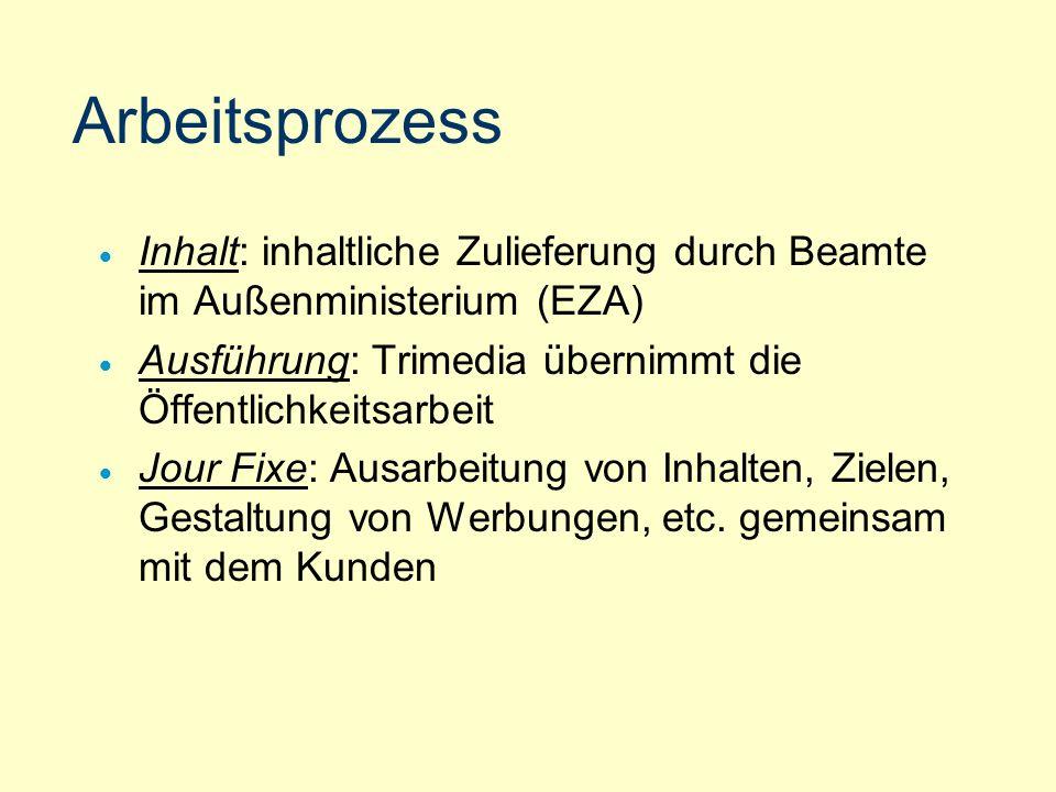 Phase III: Frühjahr 2002 - Nachhaltigkeit Klassische Werbung in Form von TV-Spots (3 Sujets: Fair Trade, Umweltschutz/Klimabündnis Österreich, Armutsb