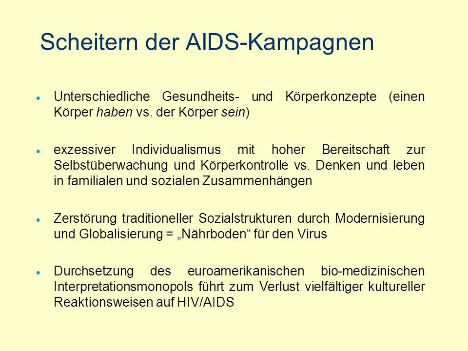 Nutzung der (Massen-)Medien Fernsehserien (soap opera: SIDA dans la Cité) Kinowerbung mobile Videovorführungen Point-of-Sale Werbung Reklametafeln The