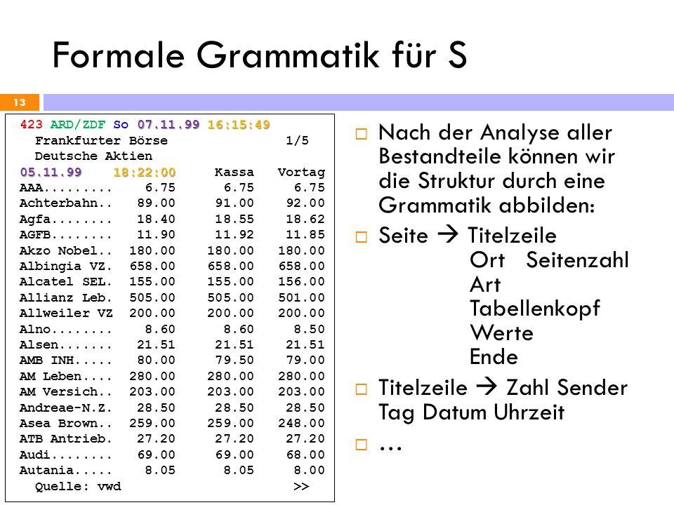Formale Grammatik für S 13 Nach der Analyse aller Bestandteile können wir die Struktur durch eine Grammatik abbilden: Seite Titelzeile Ort Seitenzahl
