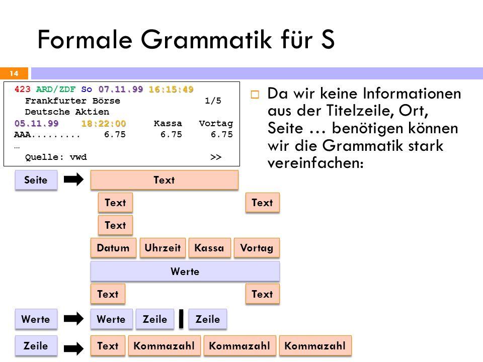 Formale Grammatik für S 14 07.11.99 16:15:49 423 ARD/ZDF So 07.11.99 16:15:49 Frankfurter Börse 1/5 Deutsche Aktien 05.11.99 18:22:00 05.11.99 18:22:0