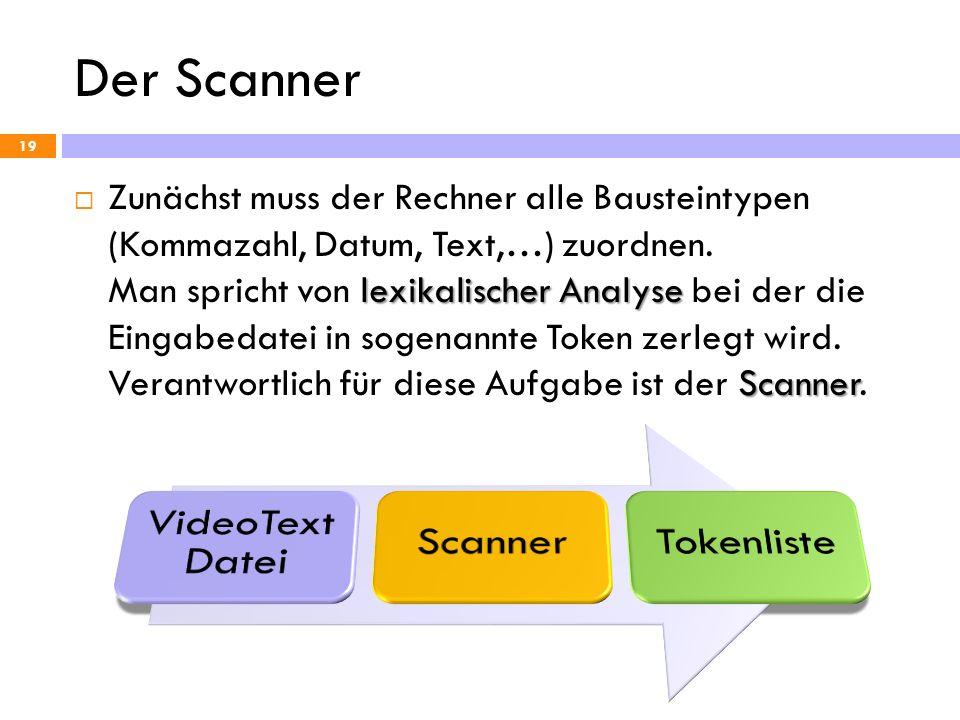 Der Scanner 19 lexikalischer Analyse Scanner Zunächst muss der Rechner alle Bausteintypen (Kommazahl, Datum, Text,…) zuordnen. Man spricht von lexikal
