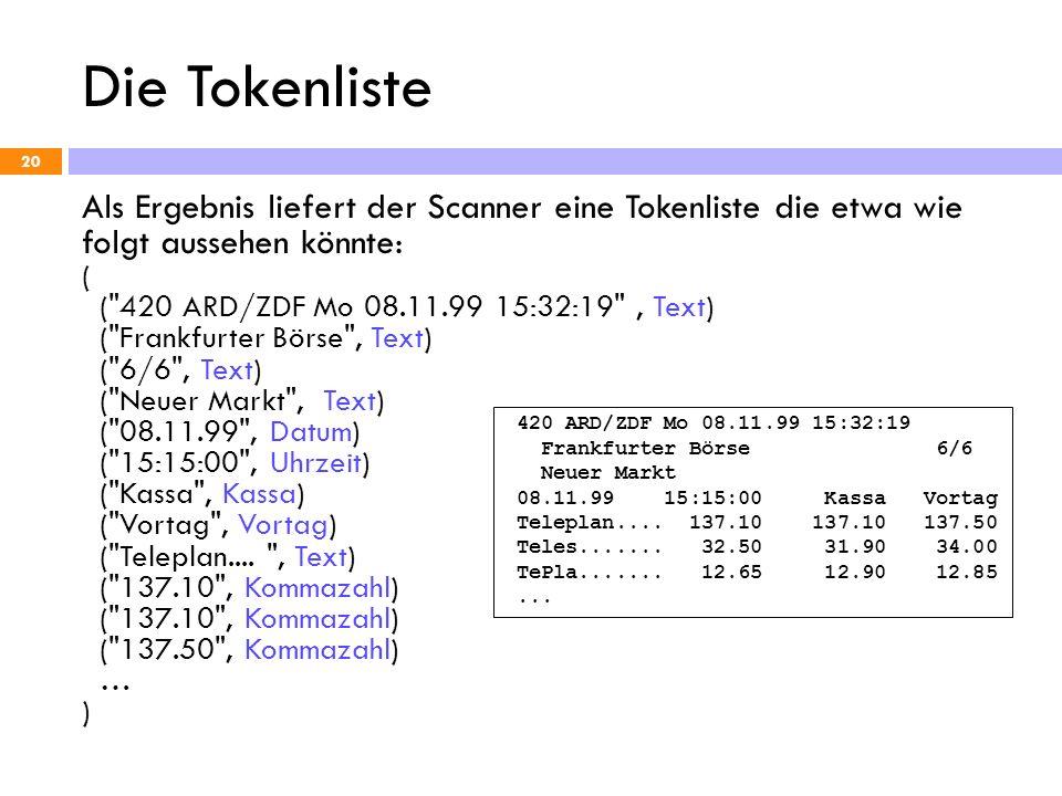 Die Tokenliste 20 Als Ergebnis liefert der Scanner eine Tokenliste die etwa wie folgt aussehen könnte: ( (