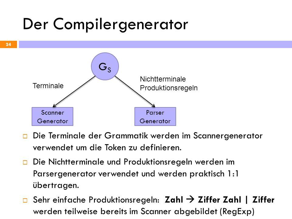 Der Compilergenerator Die Terminale der Grammatik werden im Scannergenerator verwendet um die Token zu definieren. Die Nichtterminale und Produktionsr