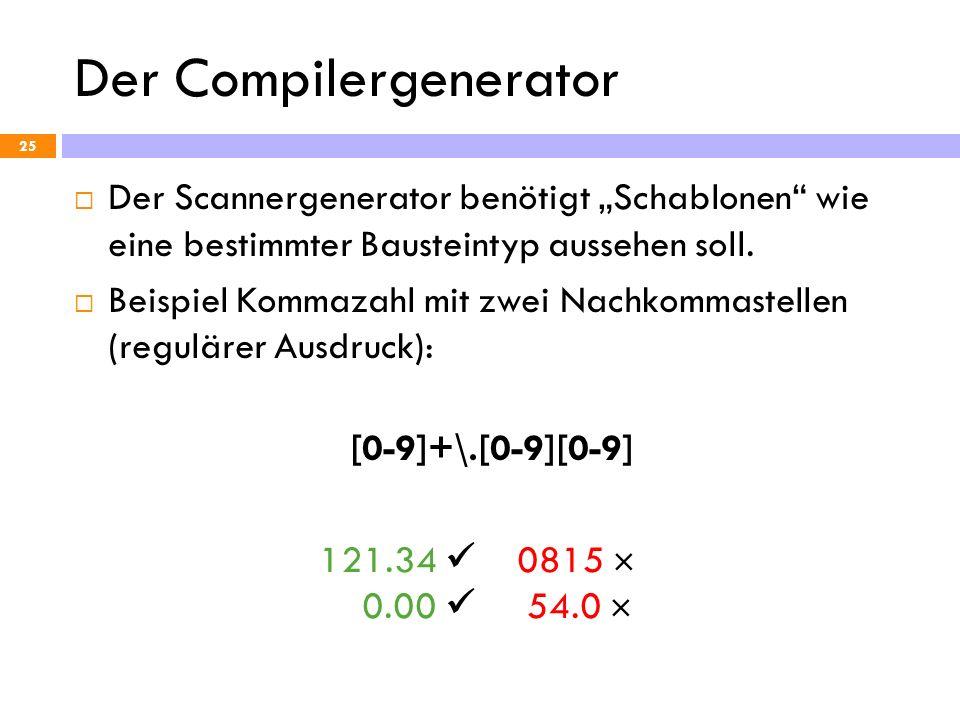 Der Compilergenerator 25 Der Scannergenerator benötigt Schablonen wie eine bestimmter Bausteintyp aussehen soll. Beispiel Kommazahl mit zwei Nachkomma