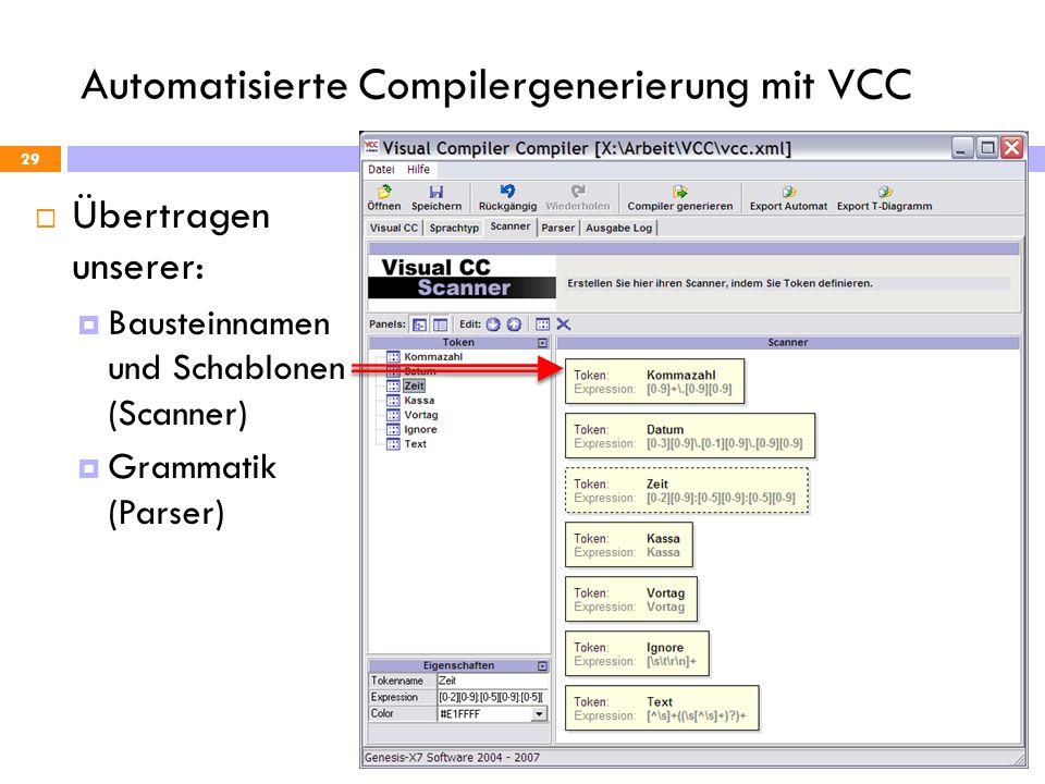 Automatisierte Compilergenerierung mit VCC 29 Übertragen unserer: Bausteinnamen und Schablonen (Scanner) Grammatik (Parser)