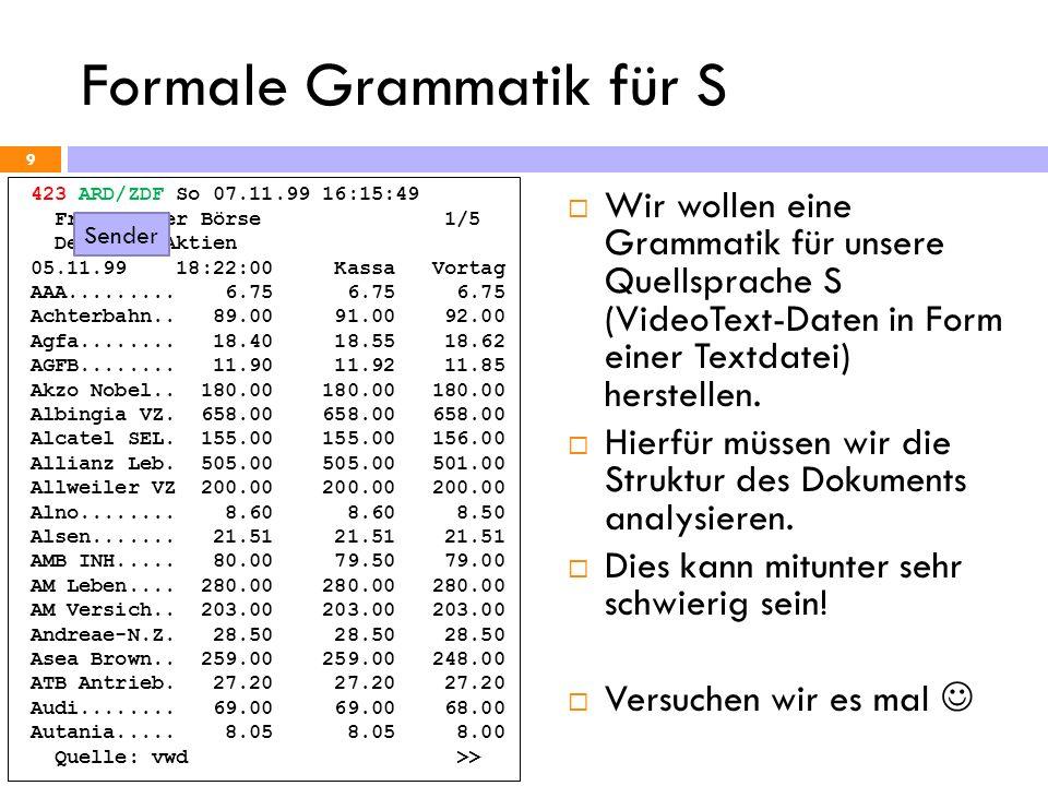 Die Tokenliste 20 Als Ergebnis liefert der Scanner eine Tokenliste die etwa wie folgt aussehen könnte: ( ( 420 ARD/ZDF Mo 08.11.99 15:32:19 , Text) ( Frankfurter Börse , Text) ( 6/6 , Text) ( Neuer Markt , Text) ( 08.11.99 , Datum) ( 15:15:00 , Uhrzeit) ( Kassa , Kassa) ( Vortag , Vortag) ( Teleplan....