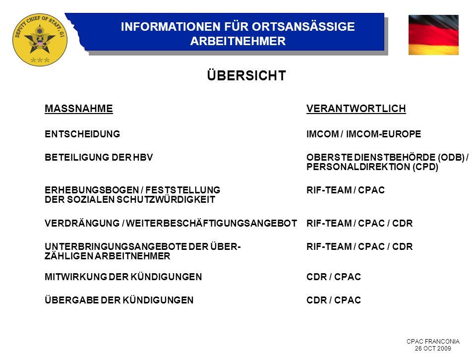 CPAC FRANCONIA 26 OCT 2009 INFORMATIONEN FÜR ORTSANSÄSSIGE ARBEITNEHMER ÜBERSICHT MASSNAHMEVERANTWORTLICH ENTSCHEIDUNGIMCOM / IMCOM-EUROPE BETEILIGUNG DER HBVOBERSTE DIENSTBEHÖRDE (ODB) / PERSONALDIREKTION (CPD) ERHEBUNGSBOGEN / FESTSTELLUNGRIF-TEAM / CPAC DER SOZIALEN SCHUTZWÜRDIGKEIT VERDRÄNGUNG / WEITERBESCHÄFTIGUNGSANGEBOTRIF-TEAM / CPAC / CDR UNTERBRINGUNGSANGEBOTE DER ÜBER-RIF-TEAM / CPAC / CDR ZÄHLIGEN ARBEITNEHMER MITWIRKUNG DER KÜNDIGUNGEN CDR / CPAC ÜBERGABE DER KÜNDIGUNGENCDR / CPAC