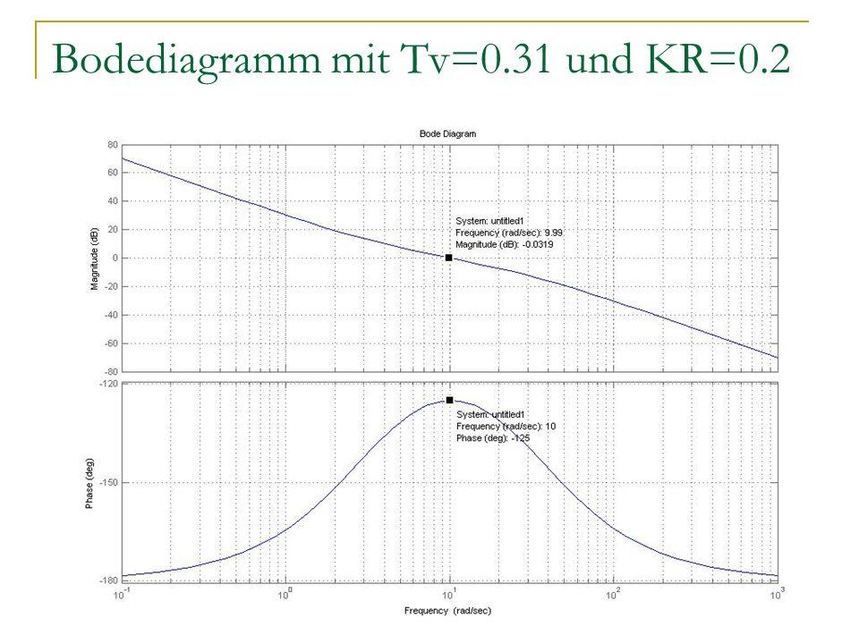 Bodediagramm mit Tv=0.31 und KR=0.2