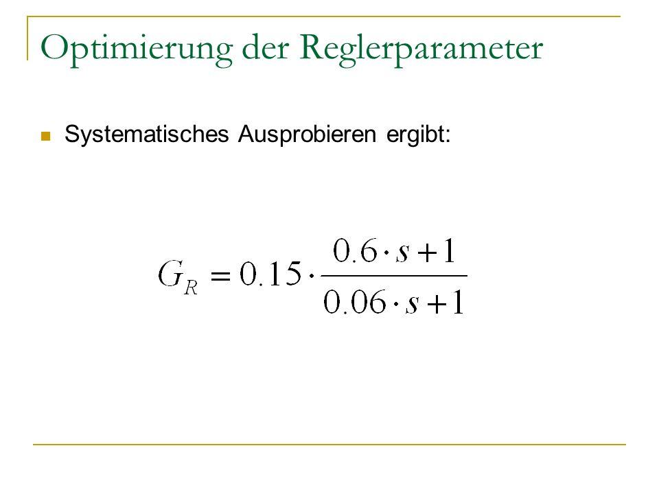 Optimierung der Reglerparameter Systematisches Ausprobieren ergibt: