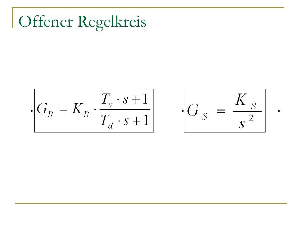Bodediagramm mit Tv=1 und KR=1