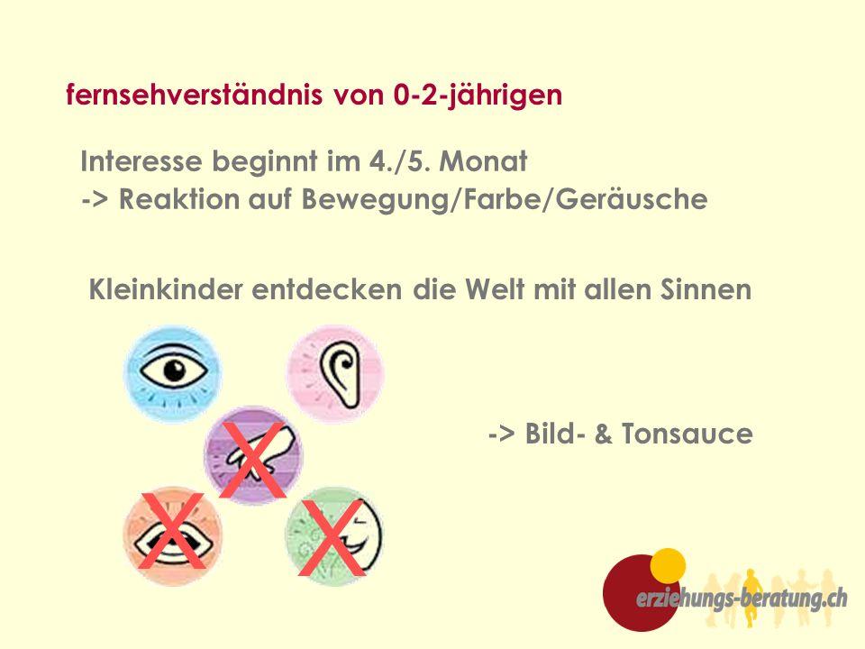 fernsehverständnis von 0-2-jährigen Interesse beginnt im 4./5. Monat -> Reaktion auf Bewegung/Farbe/Geräusche Kleinkinder entdecken die Welt mit allen