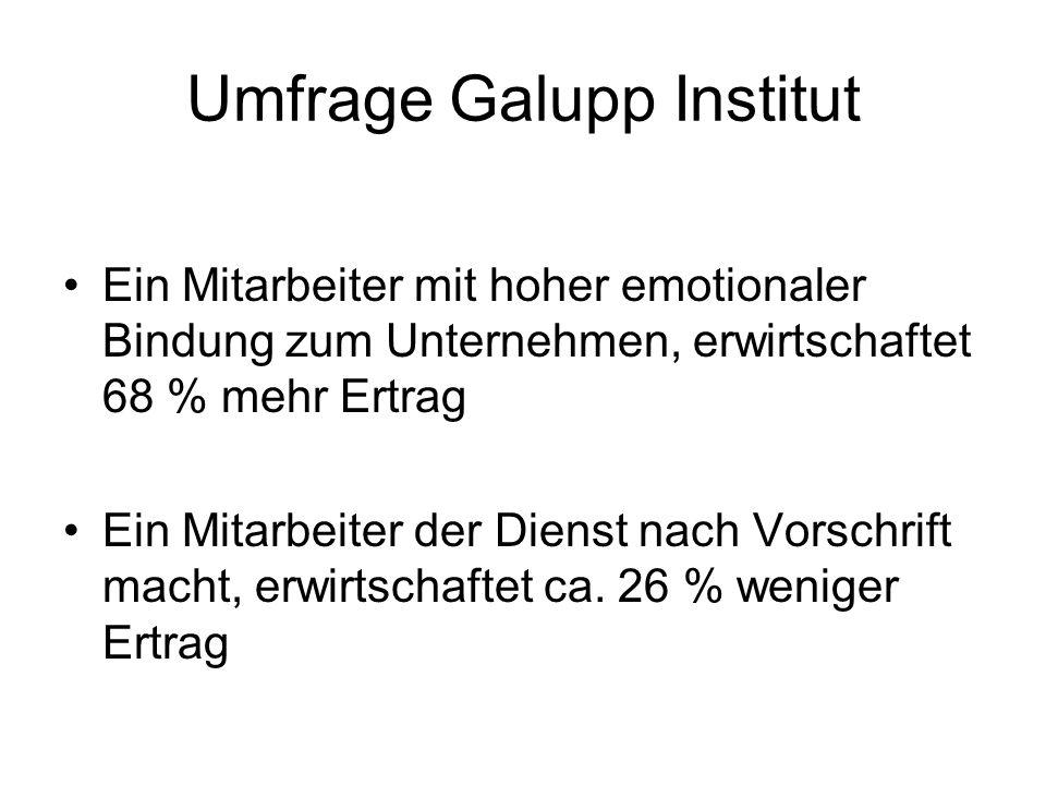 Umfrage Galupp Institut Ein Mitarbeiter mit hoher emotionaler Bindung zum Unternehmen, erwirtschaftet 68 % mehr Ertrag Ein Mitarbeiter der Dienst nach