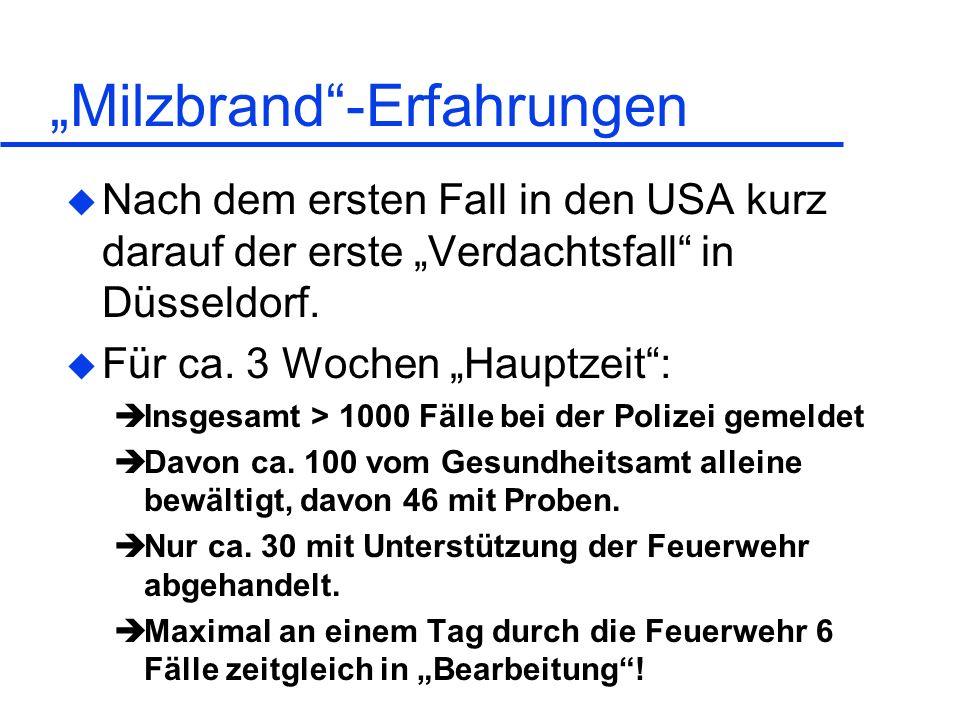 Milzbrand-Erfahrungen u Nach dem ersten Fall in den USA kurz darauf der erste Verdachtsfall in Düsseldorf. u Für ca. 3 Wochen Hauptzeit: Insgesamt > 1