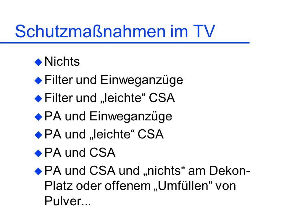Schutzmaßnahmen im TV u Nichts u Filter und Einweganzüge u Filter und leichte CSA u PA und Einweganzüge u PA und leichte CSA u PA und CSA u PA und CSA