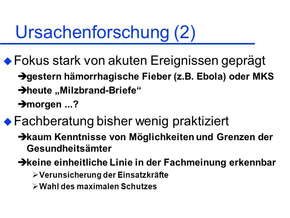 Ursachenforschung (2) u Fokus stark von akuten Ereignissen geprägt gestern hämorrhagische Fieber (z.B. Ebola) oder MKS heute Milzbrand-Briefe morgen..