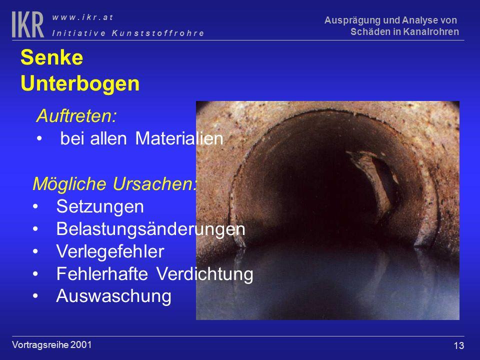 13 I n i t i a t i v e K u n s t s t o f f r o h r e w w w. i k r. a t Vortragsreihe 2001 Ausprägung und Analyse von Schäden in Kanalrohren Senke Unte