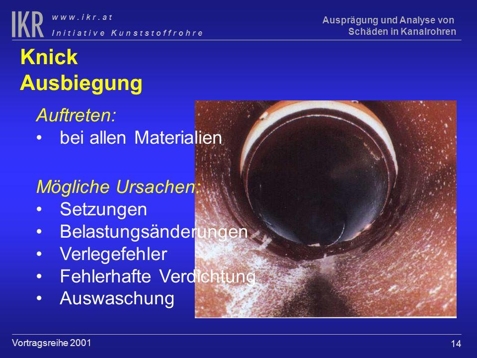 14 I n i t i a t i v e K u n s t s t o f f r o h r e w w w. i k r. a t Vortragsreihe 2001 Ausprägung und Analyse von Schäden in Kanalrohren Knick Ausb