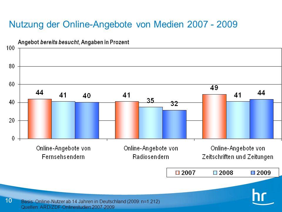10 Basis: Online-Nutzer ab 14 Jahren in Deutschland (2009: n=1.212) Quellen: ARD/ZDF-Onlinestudien 2007-2009 Angebot bereits besucht, Angaben in Proze