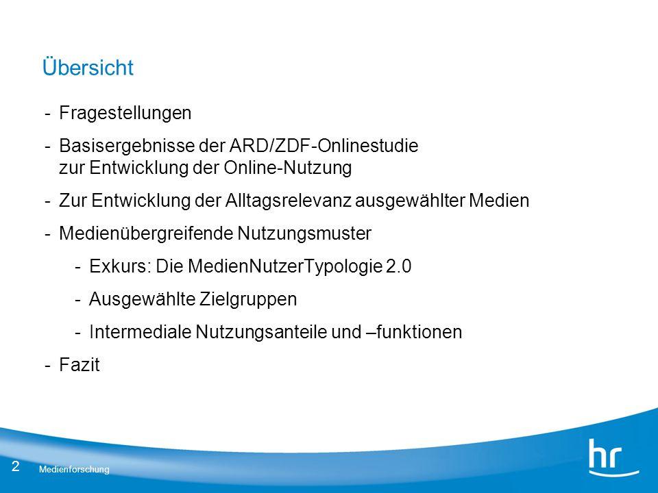 2 Medienforschung -Fragestellungen -Basisergebnisse der ARD/ZDF-Onlinestudie zur Entwicklung der Online-Nutzung -Zur Entwicklung der Alltagsrelevanz a
