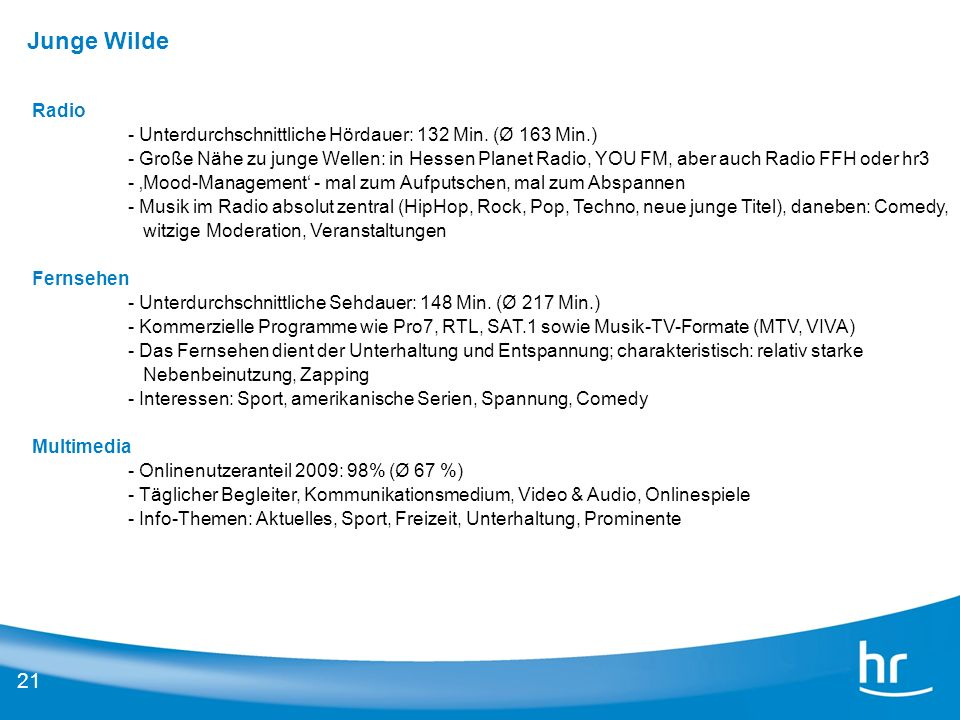 21 Junge Wilde Radio - Unterdurchschnittliche Hördauer: 132 Min. (Ø 163 Min.) - Große Nähe zu junge Wellen: in Hessen Planet Radio, YOU FM, aber auch