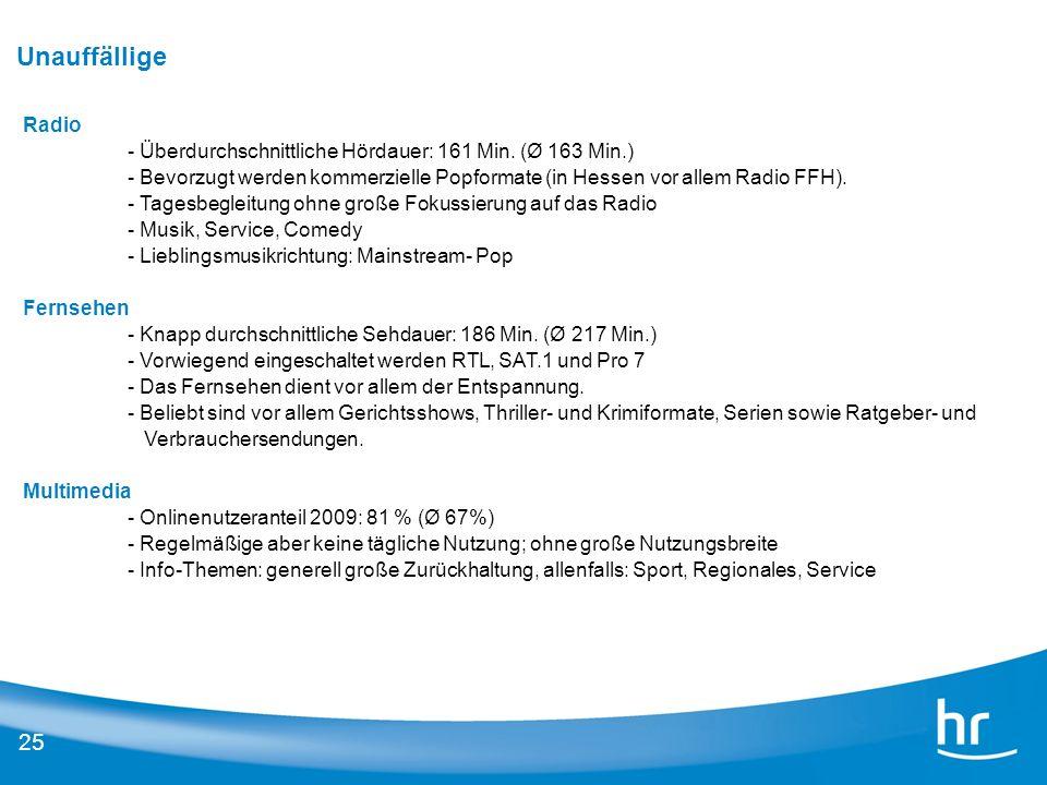 25 Unauffällige Radio - Überdurchschnittliche Hördauer: 161 Min. (Ø 163 Min.) - Bevorzugt werden kommerzielle Popformate (in Hessen vor allem Radio FF