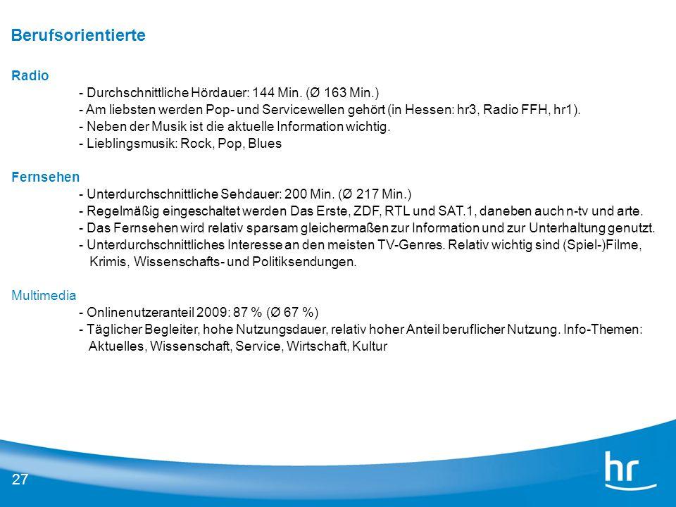 27 Berufsorientierte Radio - Durchschnittliche Hördauer: 144 Min. (Ø 163 Min.) - Am liebsten werden Pop- und Servicewellen gehört (in Hessen: hr3, Rad