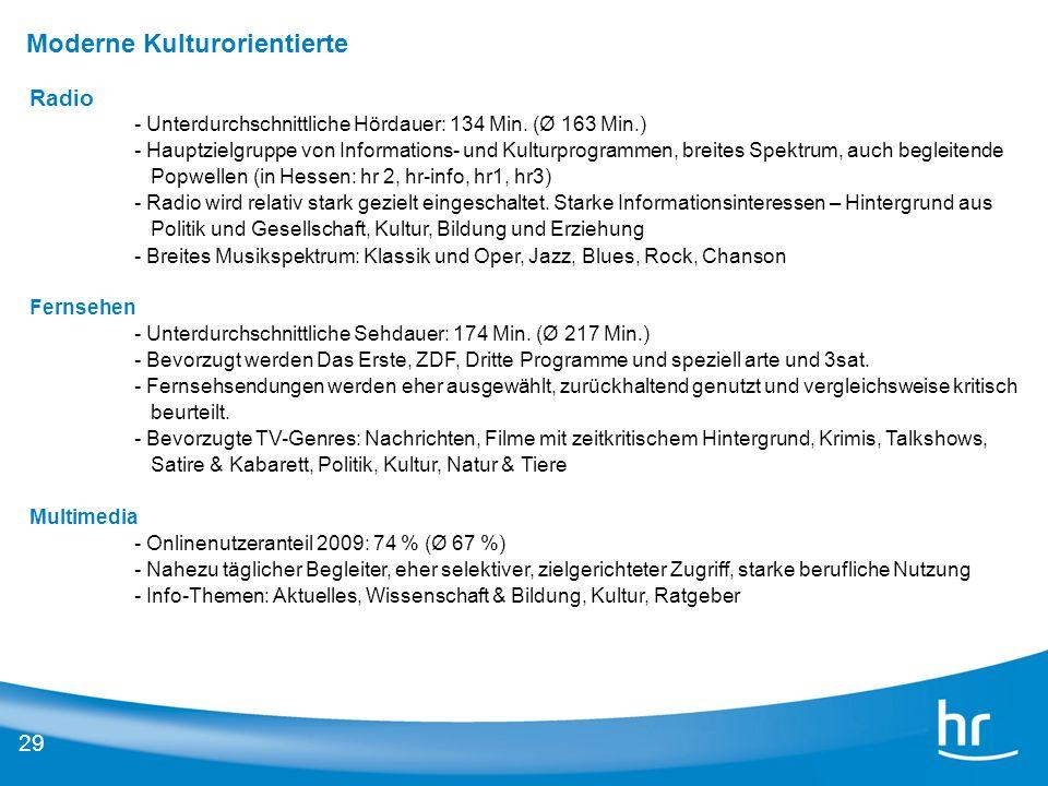 29 Moderne Kulturorientierte Radio - Unterdurchschnittliche Hördauer: 134 Min. (Ø 163 Min.) - Hauptzielgruppe von Informations- und Kulturprogrammen,