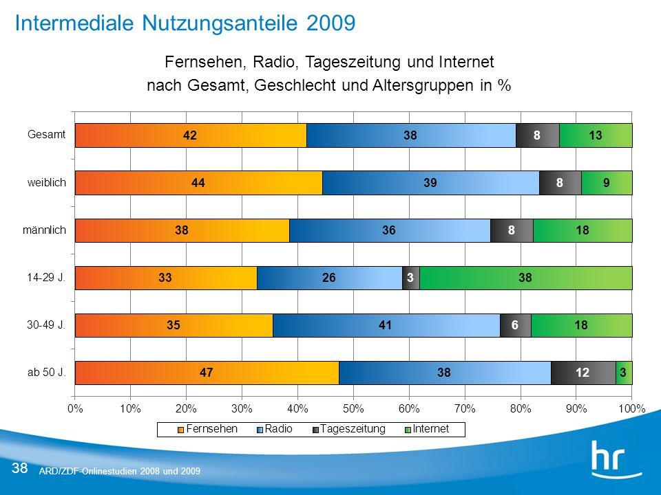 38 ARD/ZDF-Onlinestudien 2008 und 2009 Intermediale Nutzungsanteile 2009 Fernsehen, Radio, Tageszeitung und Internet nach Gesamt, Geschlecht und Alter