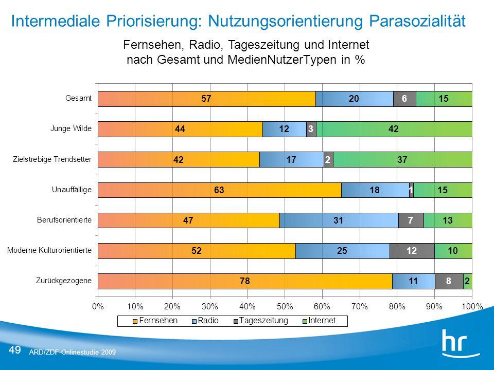 49 ARD/ZDF-Onlinestudie 2009 Intermediale Priorisierung: Nutzungsorientierung Parasozialität Fernsehen, Radio, Tageszeitung und Internet nach Gesamt u