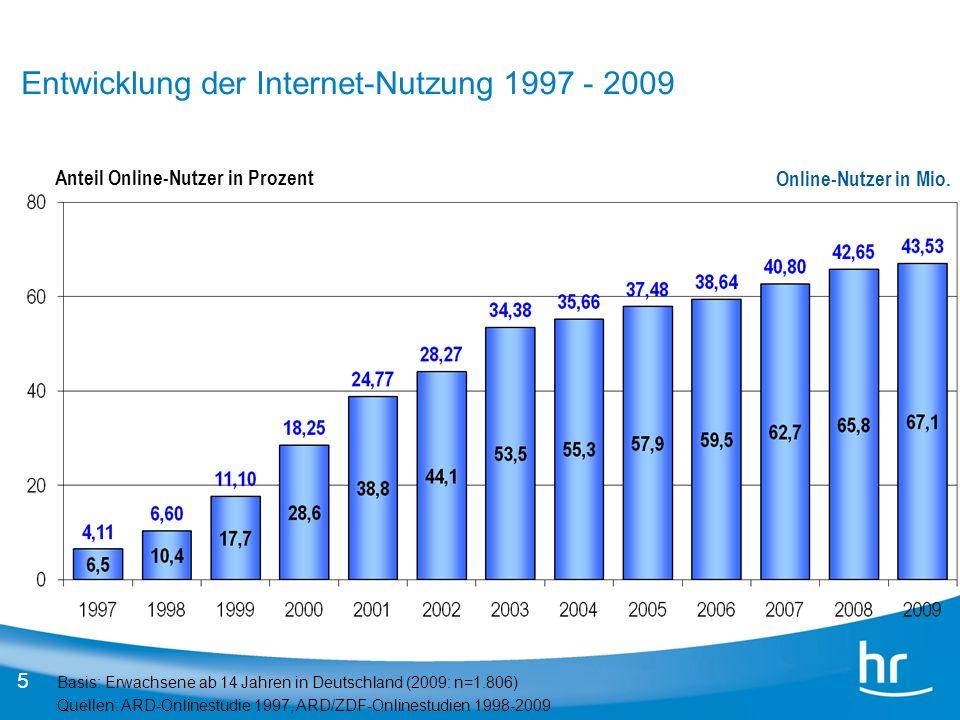 5 Basis: Erwachsene ab 14 Jahren in Deutschland (2009: n=1.806) Quellen: ARD-Onlinestudie 1997, ARD/ZDF-Onlinestudien 1998-2009 Online-Nutzer in Mio.