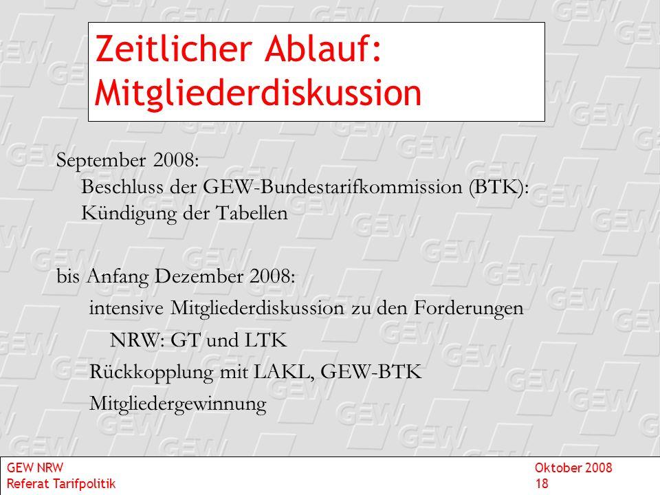 Zeitlicher Ablauf: Mitgliederdiskussion September 2008: Beschluss der GEW-Bundestarifkommission (BTK): Kündigung der Tabellen bis Anfang Dezember 2008
