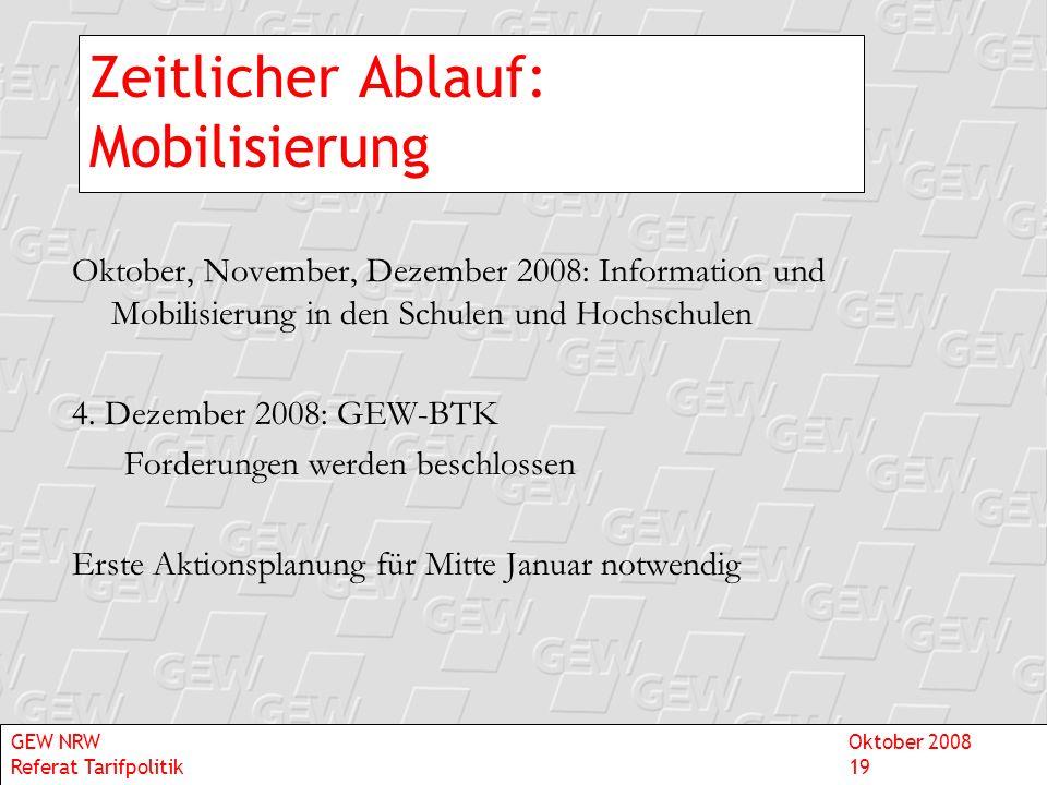 Zeitlicher Ablauf: Mobilisierung Oktober, November, Dezember 2008: Information und Mobilisierung in den Schulen und Hochschulen 4. Dezember 2008: GEW-