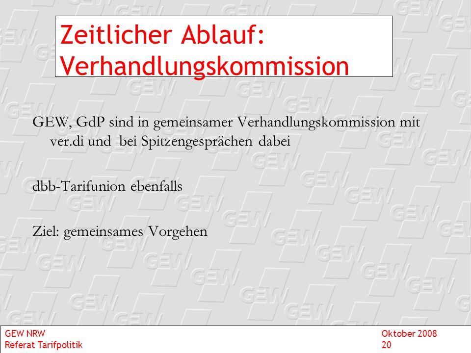 Zeitlicher Ablauf: Verhandlungskommission GEW, GdP sind in gemeinsamer Verhandlungskommission mit ver.di und bei Spitzengesprächen dabei dbb-Tarifunio