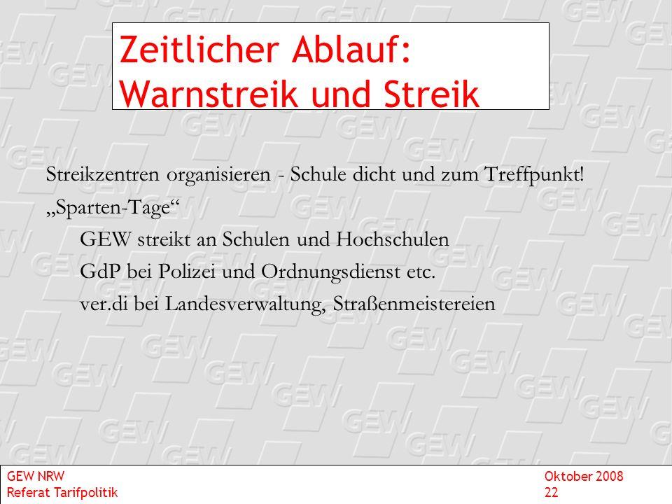 Zeitlicher Ablauf: Warnstreik und Streik Streikzentren organisieren - Schule dicht und zum Treffpunkt! Sparten-Tage GEW streikt an Schulen und Hochsch
