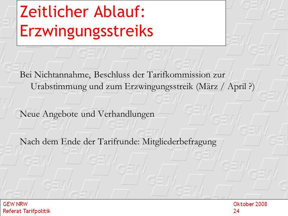 Zeitlicher Ablauf: Erzwingungsstreiks Bei Nichtannahme, Beschluss der Tarifkommission zur Urabstimmung und zum Erzwingungsstreik (März / April ?) Neue